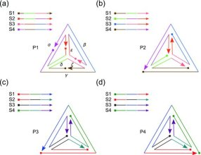 Figure-4-Schematic-two-dimensional-projection-of-DNA-pyramids-a-A-previously-reported